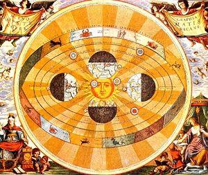 Copernicun-Model