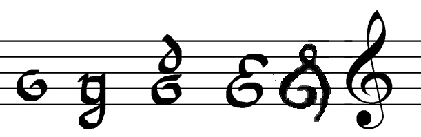 Evolution-of-the-treble-clef